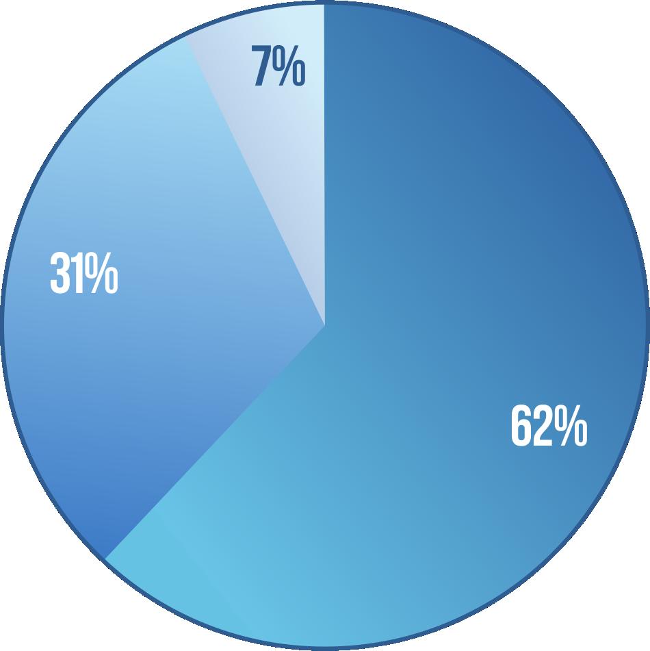 диаграмма1.png